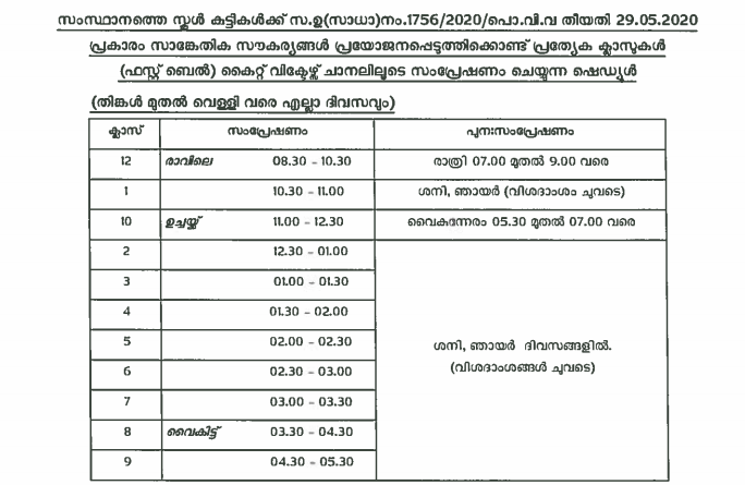 KITE Victers Channel |Kerala Online Education Time Table Live